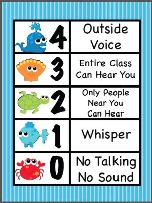 Noise Control Strategies for the Classroom | SandraRief.com